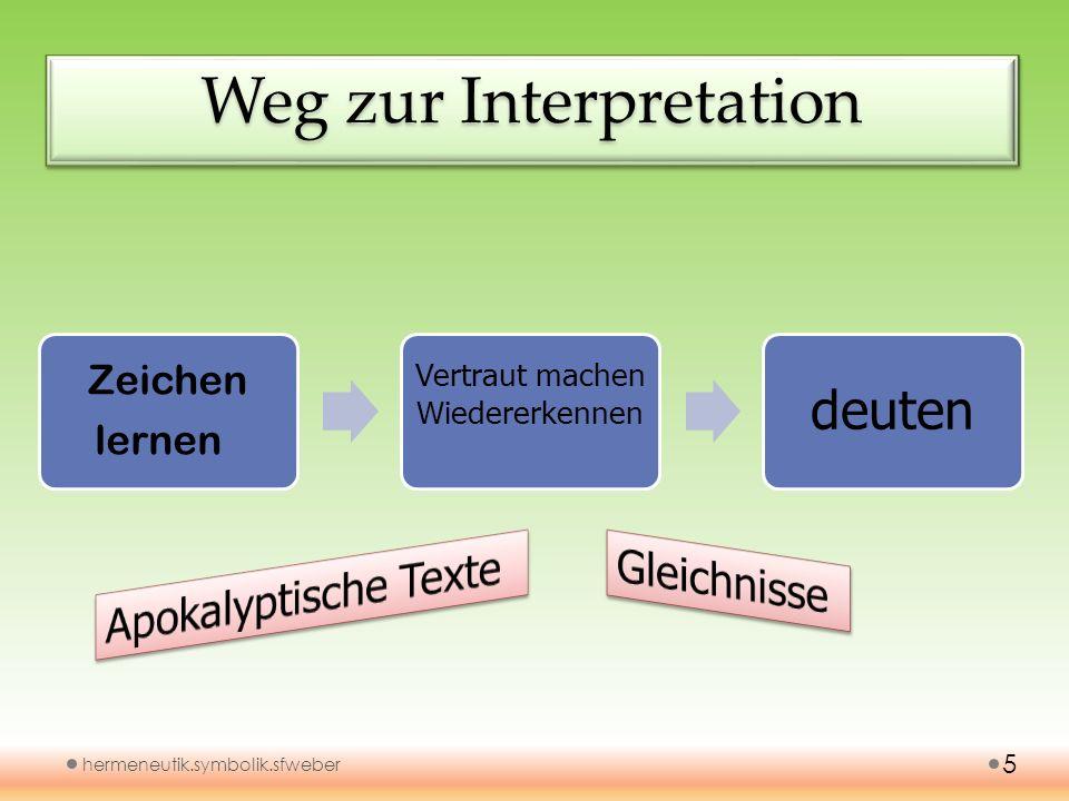Weg zur Interpretation hermeneutik.symbolik.sfweber 5 Zeichen lernen Vertraut machen Wiedererkennen deuten