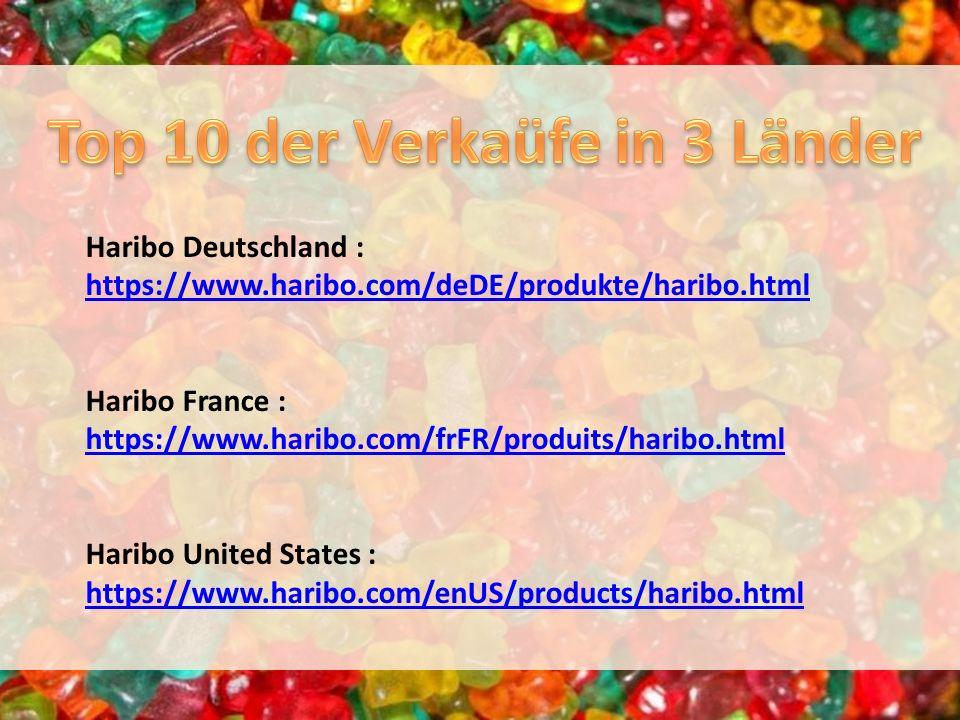Haribo Deutschland : https://www.haribo.com/deDE/produkte/haribo.html https://www.haribo.com/deDE/produkte/haribo.html Haribo France : https://www.har