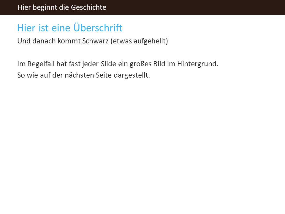 Schwarz, Weiß oder Blau Schrift lesbar: Headline verdeckt (unwichtig?) (+Animation) Evtl.