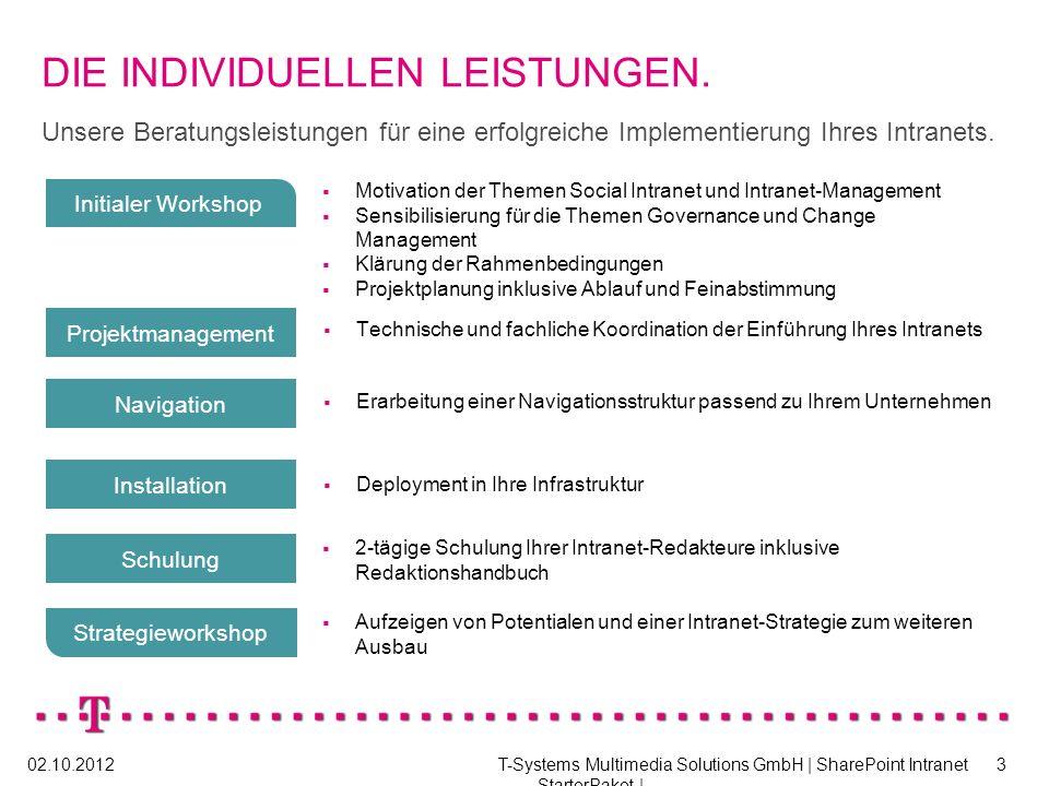 3T-Systems Multimedia Solutions GmbH | SharePoint Intranet StarterPaket | 02.10.2012 DIE INDIVIDUELLEN LEISTUNGEN.