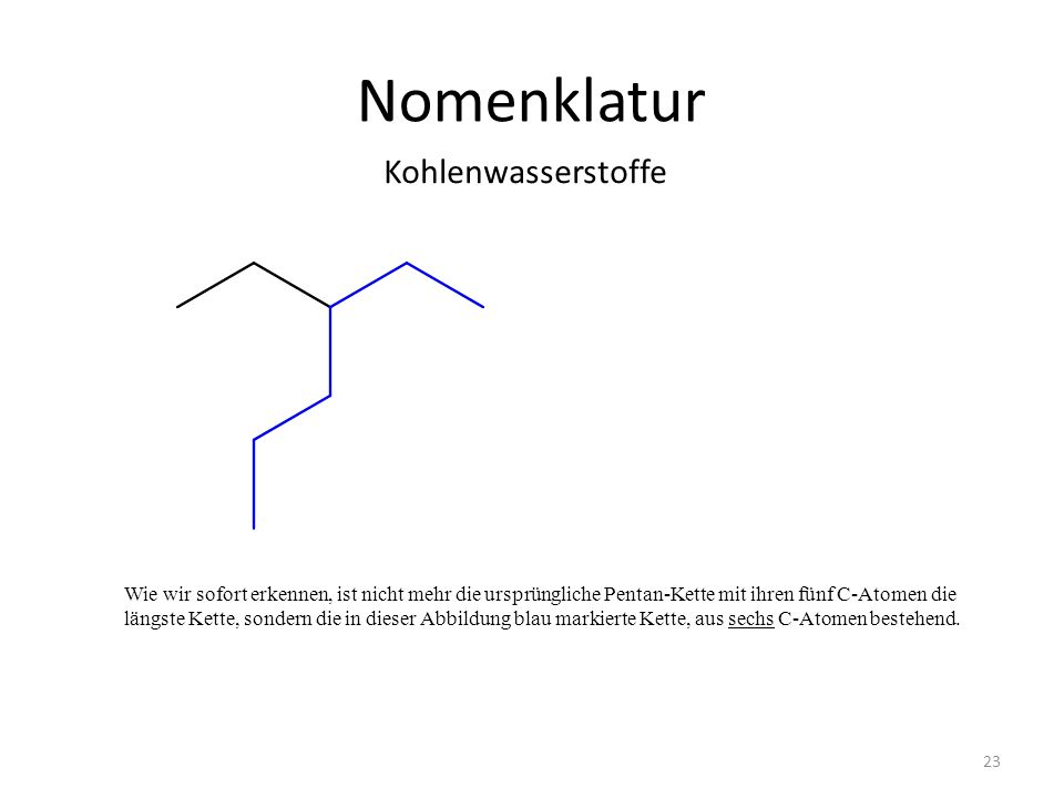 Nomenklatur Kohlenwasserstoffe 23 Wie wir sofort erkennen, ist nicht mehr die ursprüngliche Pentan-Kette mit ihren fünf C-Atomen die längste Kette, sondern die in dieser Abbildung blau markierte Kette, aus sechs C-Atomen bestehend.