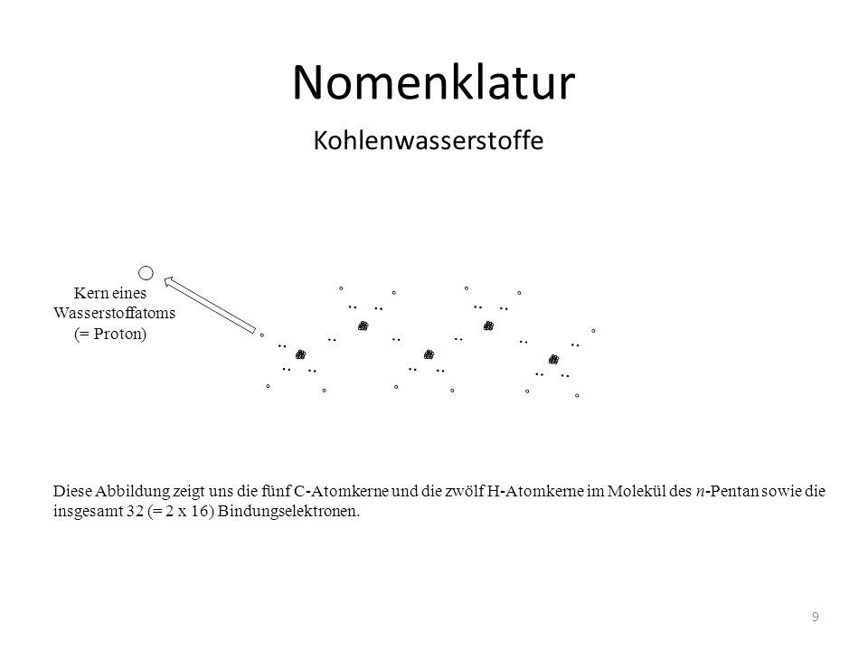 Nomenklatur Diese Abbildung zeigt uns die fünf C-Atomkerne und die zwölf H-Atomkerne im Molekül des n-Pentan sowie die insgesamt 32 (= 2 x 16) Bindungselektronen.