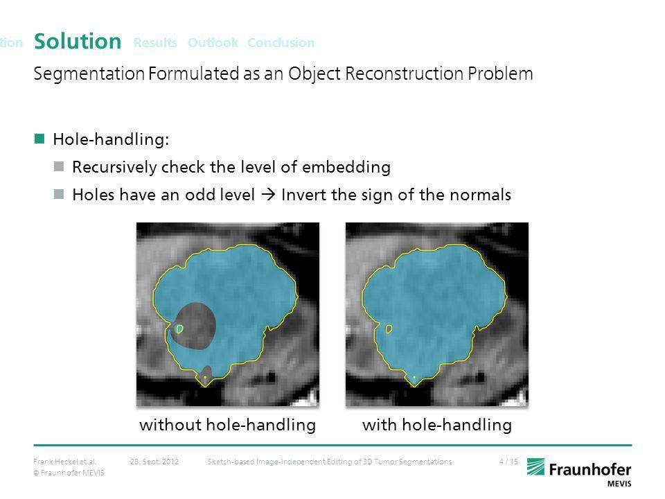 © Fraunhofer MEVIS 15 / 15Frank Heckel et al.Sketch-based Image-independent Editing of 3D Tumor Segmentations28.