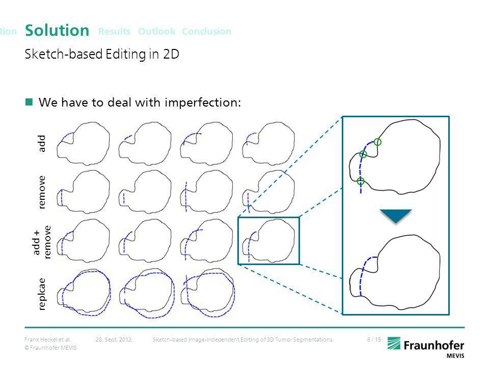 © Fraunhofer MEVIS 6 / 15Frank Heckel et al.Sketch-based Image-independent Editing of 3D Tumor Segmentations28. Sept. 2012 Solution We have to deal wi