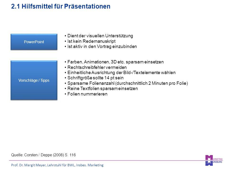 Prof. Dr. Margit Meyer, Lehrstuhl für BWL, insbes. Marketing 2.1 Hilfsmittel für Präsentationen PowerPoint Vorschläge / Tipps Quelle: Corsten / Deppe