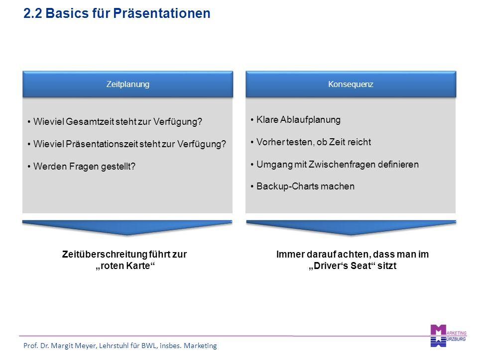 Prof. Dr. Margit Meyer, Lehrstuhl für BWL, insbes. Marketing Wieviel Gesamtzeit steht zur Verfügung? Wieviel Präsentationszeit steht zur Verfügung? We