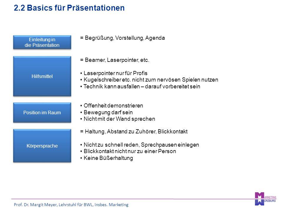 Prof. Dr. Margit Meyer, Lehrstuhl für BWL, insbes. Marketing 2.2 Basics für Präsentationen Einleitung in die Präsentation Einleitung in die Präsentati