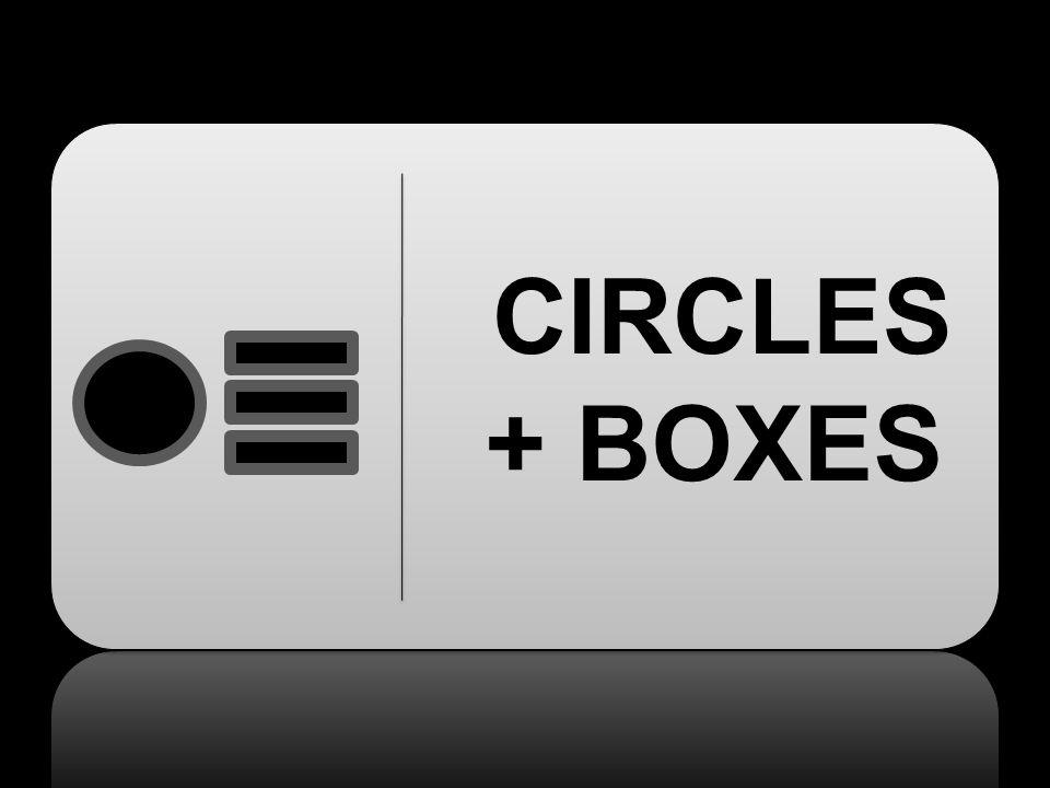 CIRCLES + BOXES