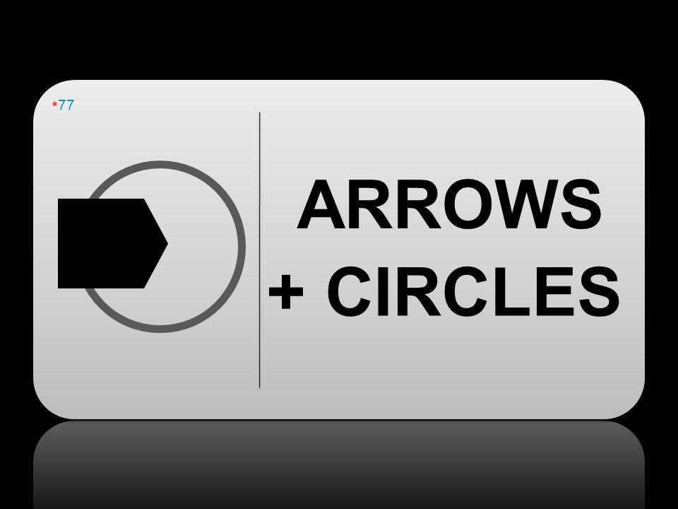 ARROWS + CIRCLES