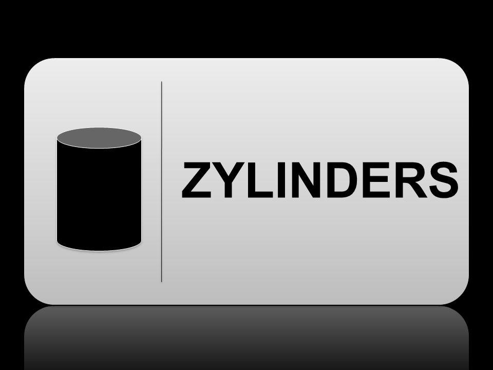 ZYLINDERS