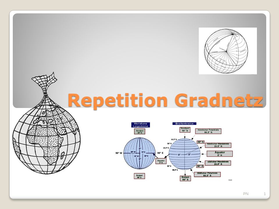 Repetition Gradnetz 1PN