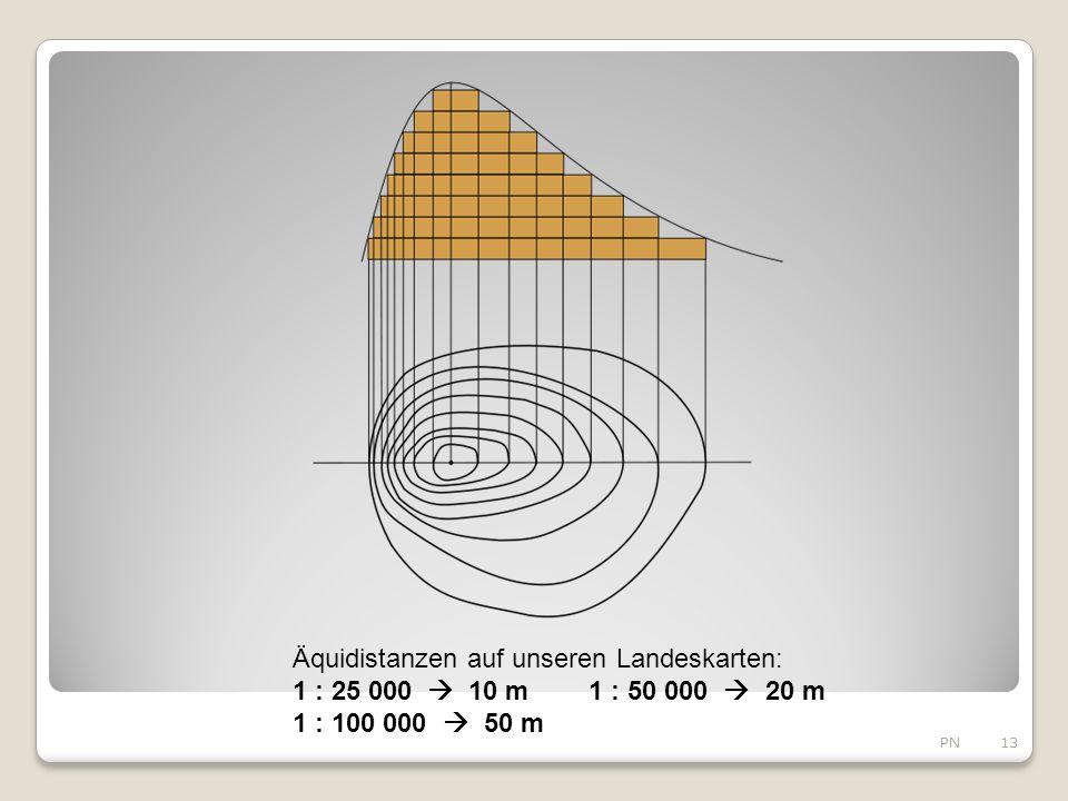 PN13 Äquidistanzen auf unseren Landeskarten: 1 : 25 000 10 m 1 : 50 000 20 m 1 : 100 000 50 m