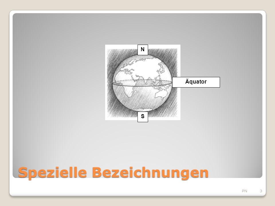 Spezielle Bezeichnungen PN3 N S Äquator