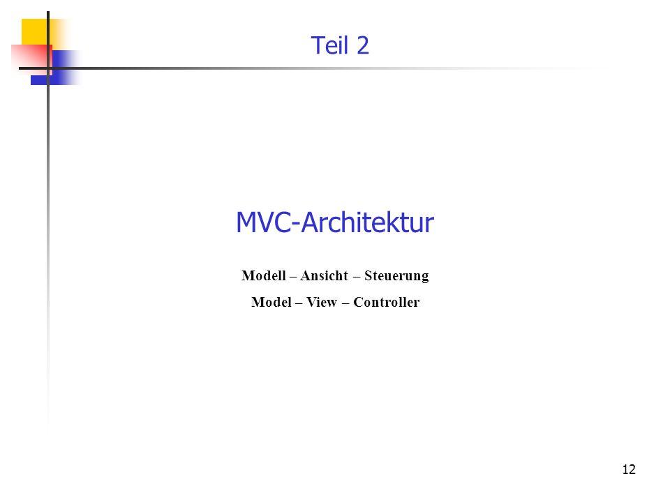 12 Teil 2 MVC-Architektur Modell – Ansicht – Steuerung Model – View – Controller