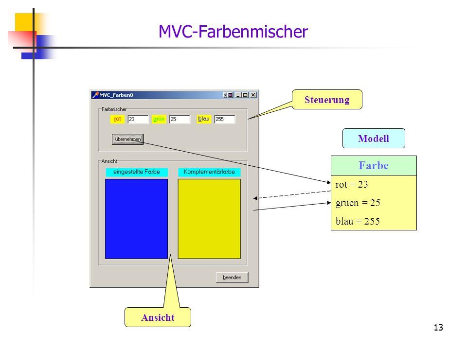 13 MVC-Farbenmischer Steuerung Ansicht Farbe rot = 23 gruen = 25 blau = 255 Modell