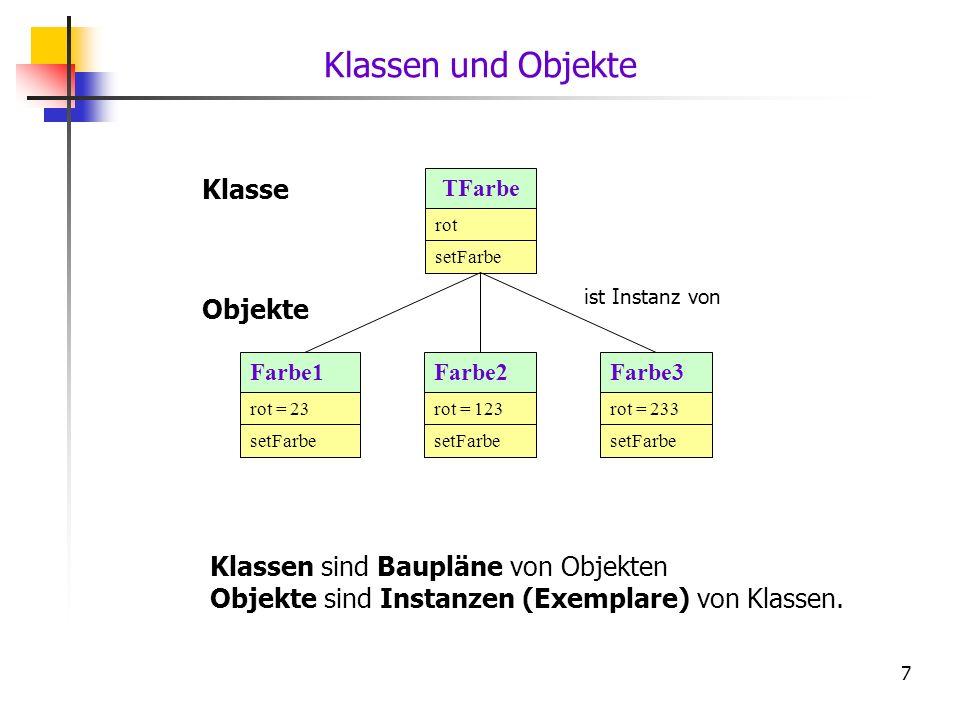 7 Klassen sind Baupläne von Objekten Objekte sind Instanzen (Exemplare) von Klassen. Objekte Klasse Farbe1 rot = 23 setFarbe Farbe2 rot = 123 setFarbe