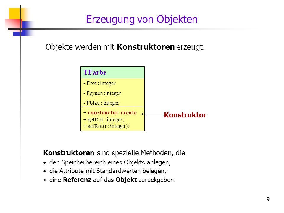 9 Konstruktoren sind spezielle Methoden, die den Speicherbereich eines Objekts anlegen, die Attribute mit Standardwerten belegen, eine Referenz auf da