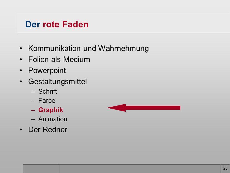20 Der rote Faden Kommunikation und Wahrnehmung Folien als Medium Powerpoint Gestaltungsmittel –Schrift –Farbe –Graphik –Animation Der Redner