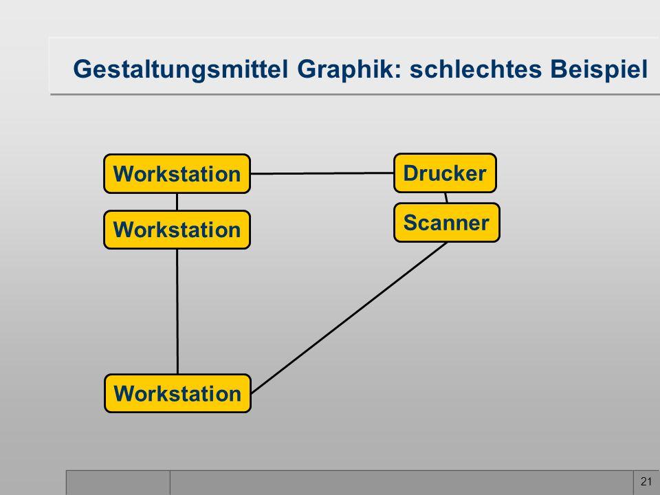 21 Gestaltungsmittel Graphik: schlechtes Beispiel Workstation Drucker Scanner