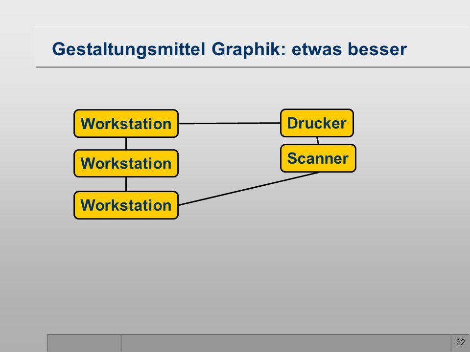 22 Gestaltungsmittel Graphik: etwas besser Workstation Drucker Scanner