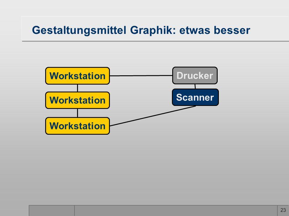 23 Gestaltungsmittel Graphik: etwas besser Workstation Drucker Scanner