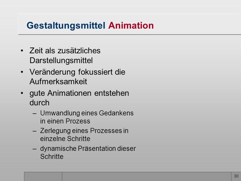 30 Gestaltungsmittel Animation Zeit als zusätzliches Darstellungsmittel Veränderung fokussiert die Aufmerksamkeit gute Animationen entstehen durch –Um