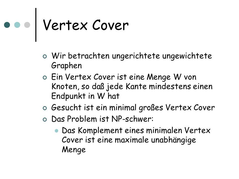 Vertex Cover Wir betrachten ungerichtete ungewichtete Graphen Ein Vertex Cover ist eine Menge W von Knoten, so daß jede Kante mindestens einen Endpunk