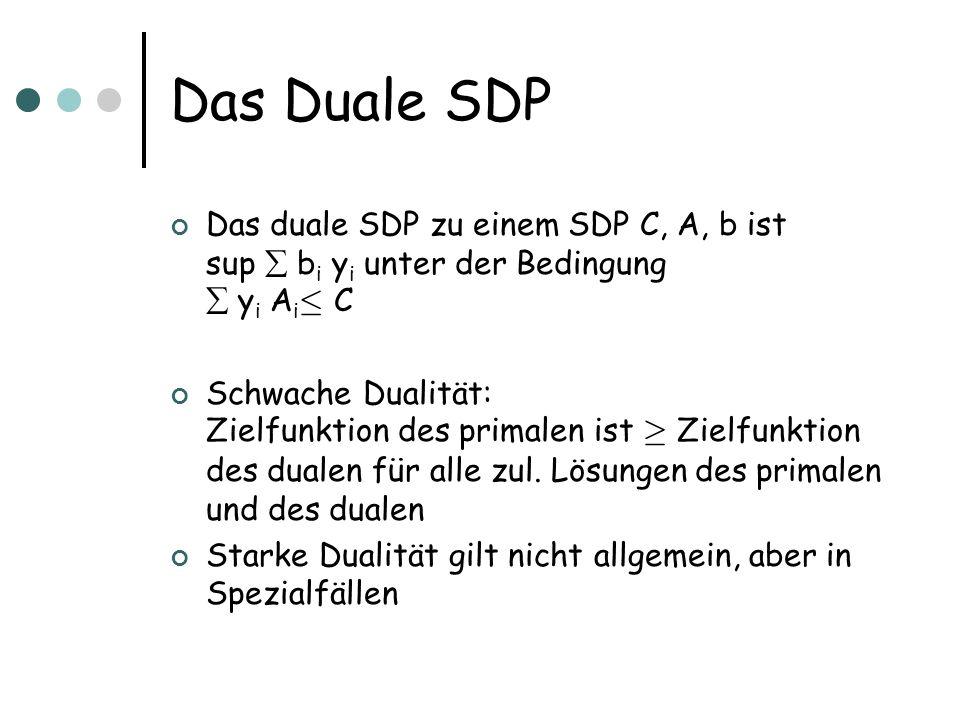 Das Duale SDP Das duale SDP zu einem SDP C, A, b ist sup b i y i unter der Bedingung y i A i · C Schwache Dualität: Zielfunktion des primalen ist ¸ Zi