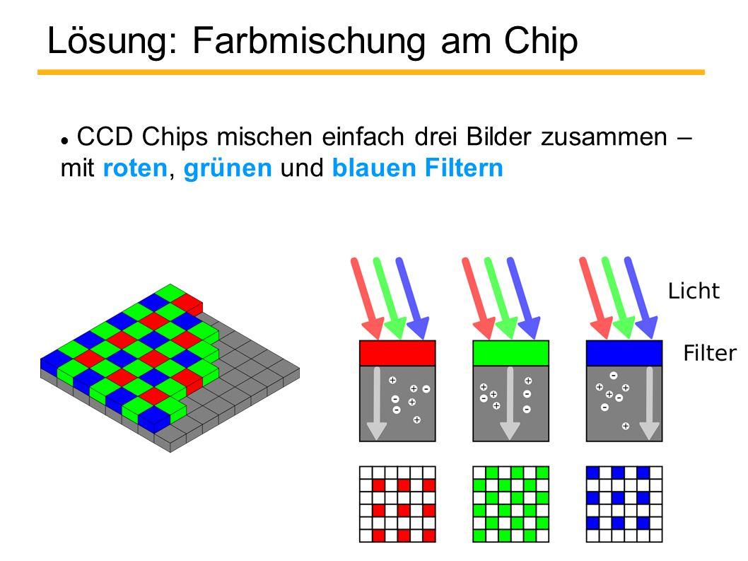 Lösung: Farbmischung am Chip CCD Chips mischen einfach drei Bilder zusammen – mit roten, grünen und blauen Filtern