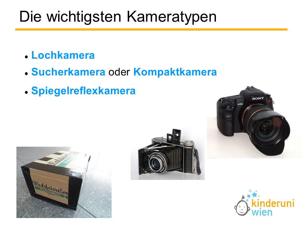Die wichtigsten Kameratypen Lochkamera Sucherkamera oder Kompaktkamera Spiegelreflexkamera