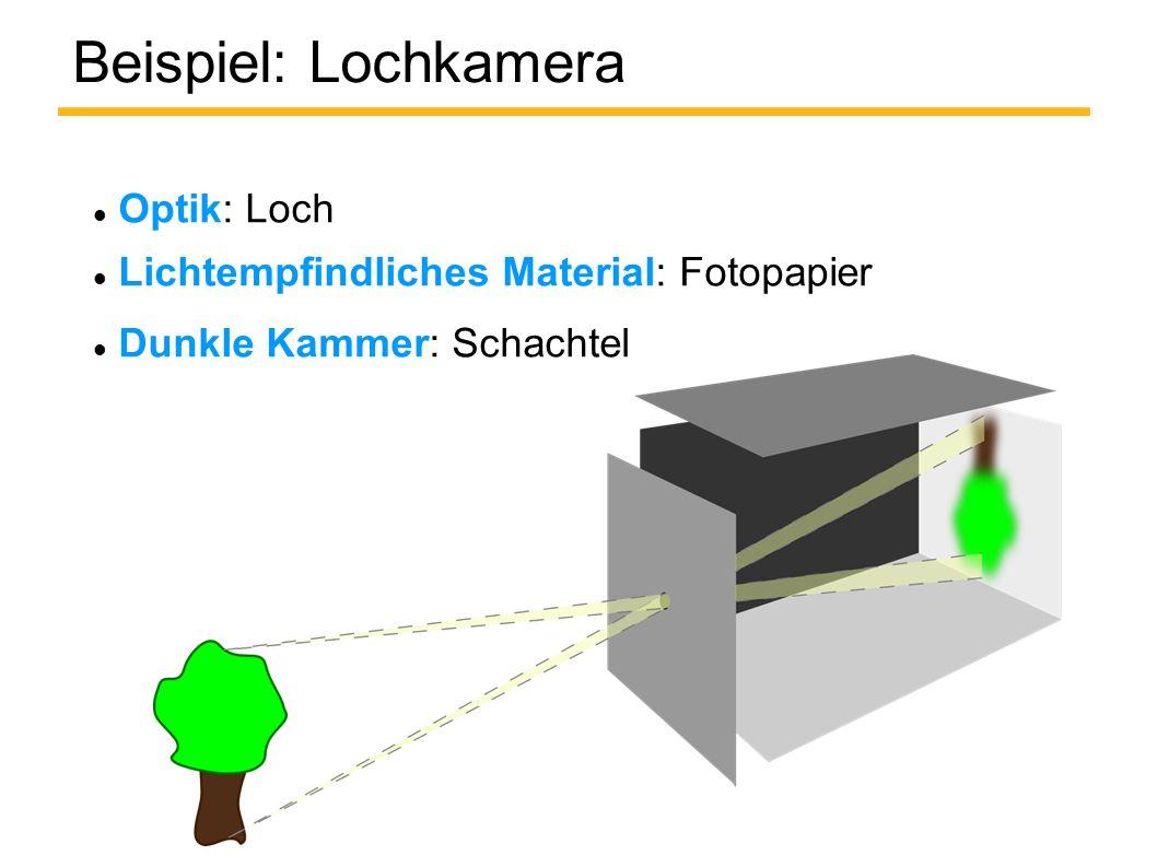 Beispiel: Lochkamera Optik: Loch Lichtempfindliches Material: Fotopapier Dunkle Kammer: Schachtel