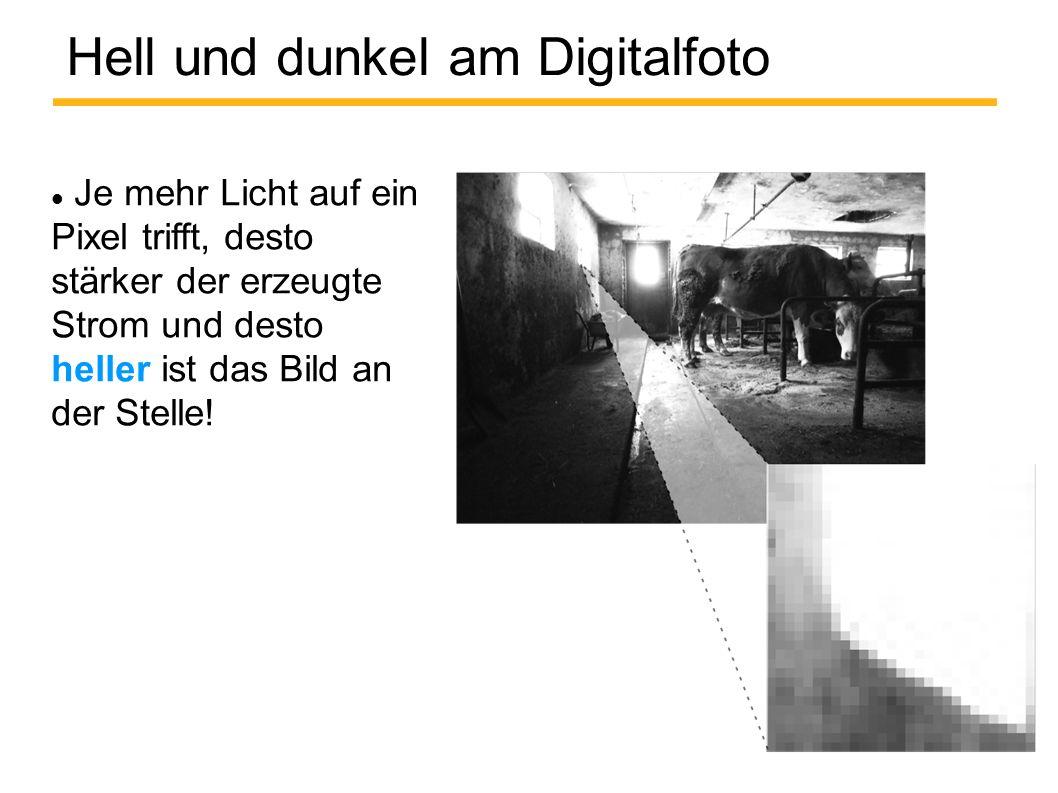Hell und dunkel am Digitalfoto Je mehr Licht auf ein Pixel trifft, desto stärker der erzeugte Strom und desto heller ist das Bild an der Stelle!