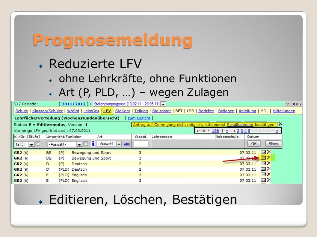 Prognosemeldung Reduzierte LFV ohne Lehrkräfte, ohne Funktionen Art (P, PLD, …) – wegen Zulagen Editieren, Löschen, Bestätigen