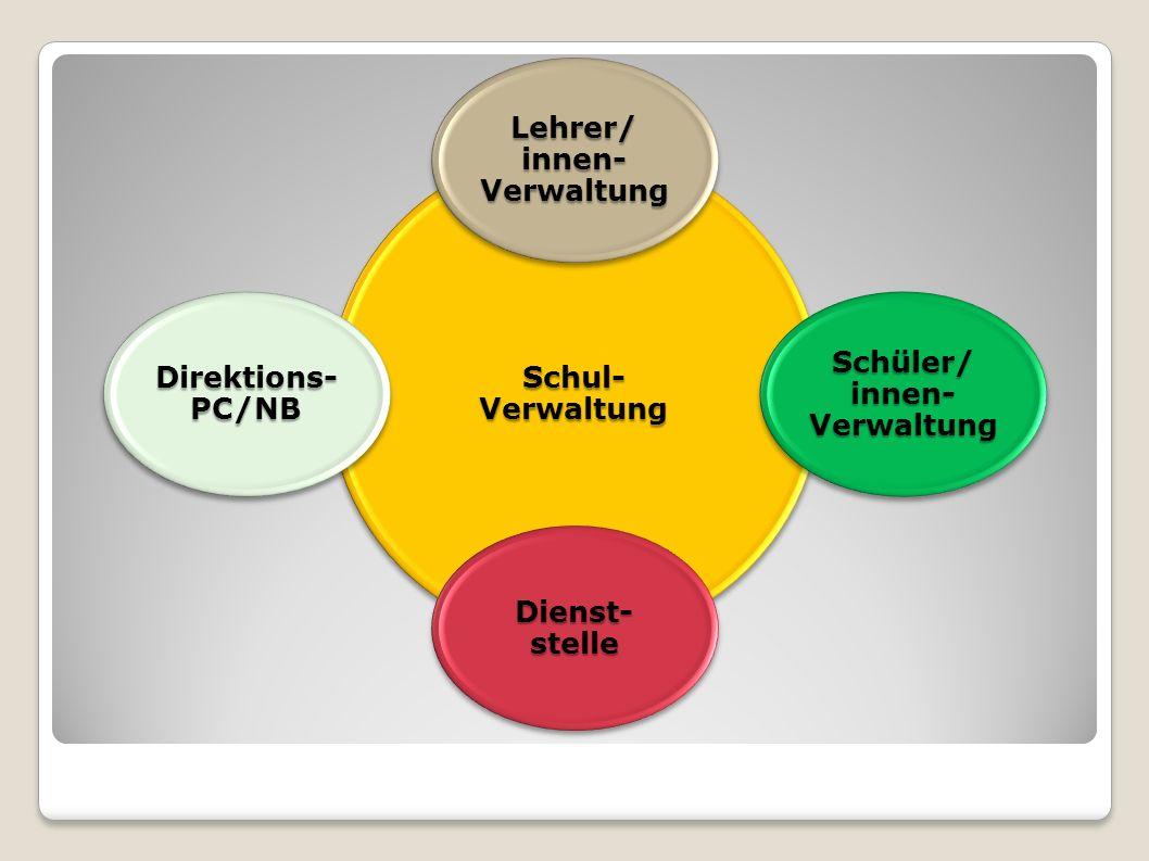 Schul- Verwaltung Lehrer/ innen- Verwaltung Schüler/ innen- Verwaltung Dienst- stelle Direktions- PC/NB