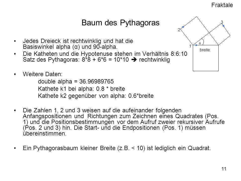 Fraktale 11 Baum des Pythagoras Jedes Dreieck ist rechtwinklig und hat die Basiswinkel alpha (α) und 90-alpha.