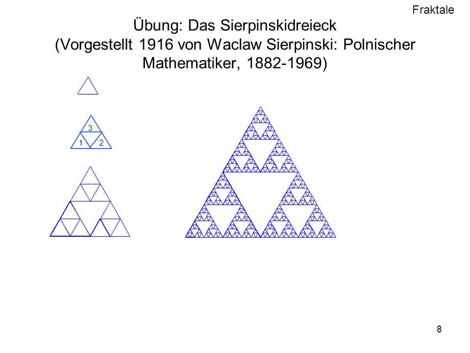 Fraktale 8 Übung: Das Sierpinskidreieck (Vorgestellt 1916 von Waclaw Sierpinski: Polnischer Mathematiker, 1882-1969) 1 3 2