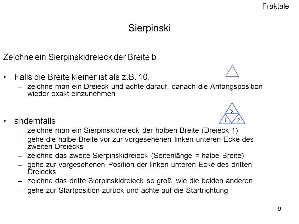 Fraktale 9 Sierpinski Zeichne ein Sierpinskidreieck der Breite b Falls die Breite kleiner ist als z.B.