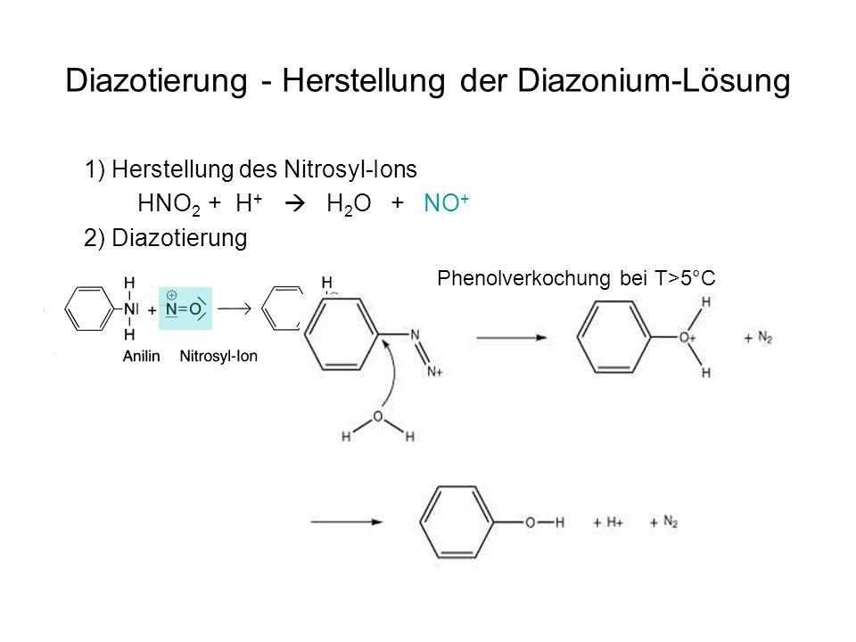 Diazotierung - Herstellung der Diazonium-Lösung 1) Herstellung des Nitrosyl-Ions HNO 2 + H + H 2 O + NO + 2) Diazotierung Phenolverkochung bei T>5°C