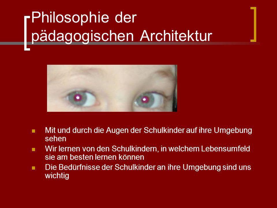 Philosophie der pädagogischen Architektur Mit und durch die Augen der Schulkinder auf ihre Umgebung sehen Wir lernen von den Schulkindern, in welchem