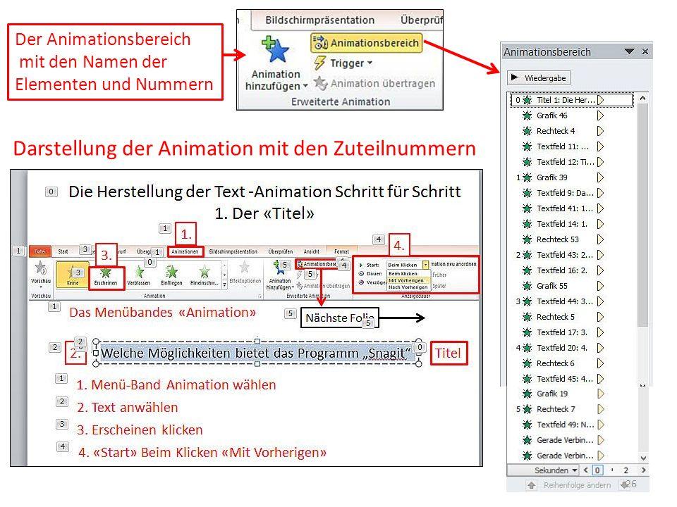 Darstellung der Animation mit den Zuteilnummern Der Animationsbereich mit den Namen der Elementen und Nummern 26