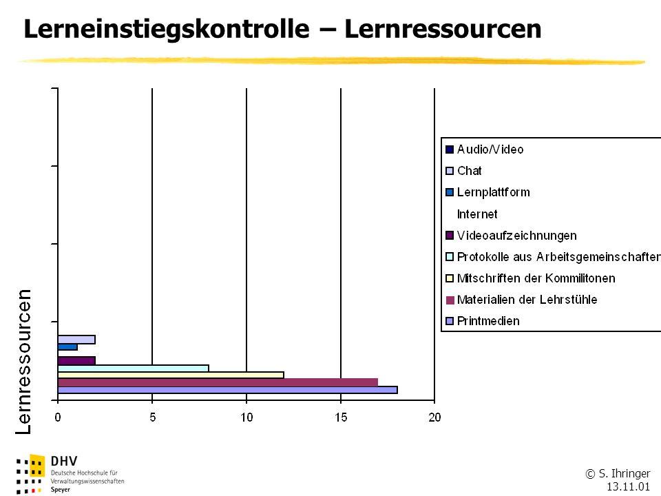 © S. Ihringer 13.11.01 Lerneinstiegskontrolle – Lernressourcen