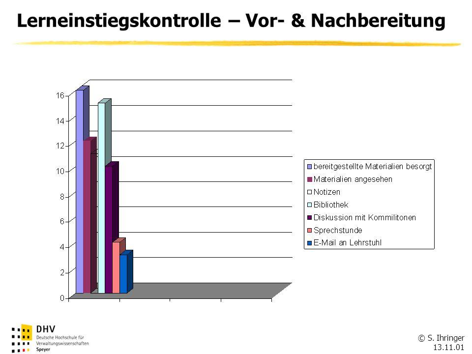 © S. Ihringer 13.11.01 Lerneinstiegskontrolle – Vor- & Nachbereitung