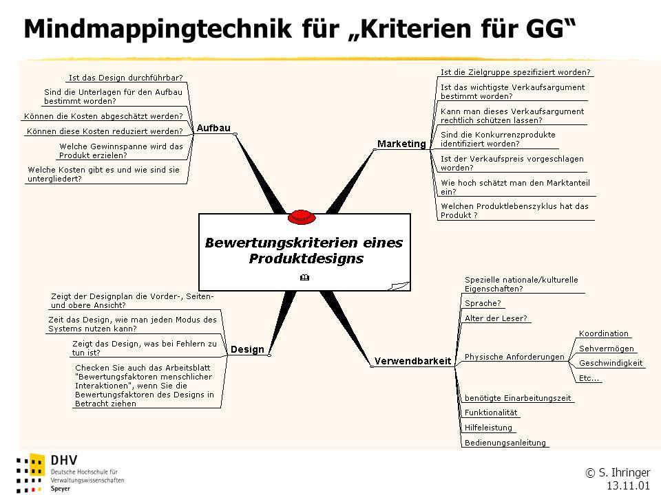 © S. Ihringer 13.11.01 Mindmappingtechnik für Kriterien für GG