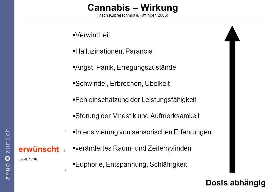 Interaktion Genetik X Cannabiskonsum (Caspi, 2005) Polymorphismus von Catechol-O-Methyltransferase (COMT) COMT deaktiviert Dopamin im synaptischen Spalt drei Genvarianten bekannt, die mit unterschiedlicher Aktivität der COMT einhergehen Genvarianten: Methionin/MethioninValin/MethioninValin/Valin COMT-Aktivität