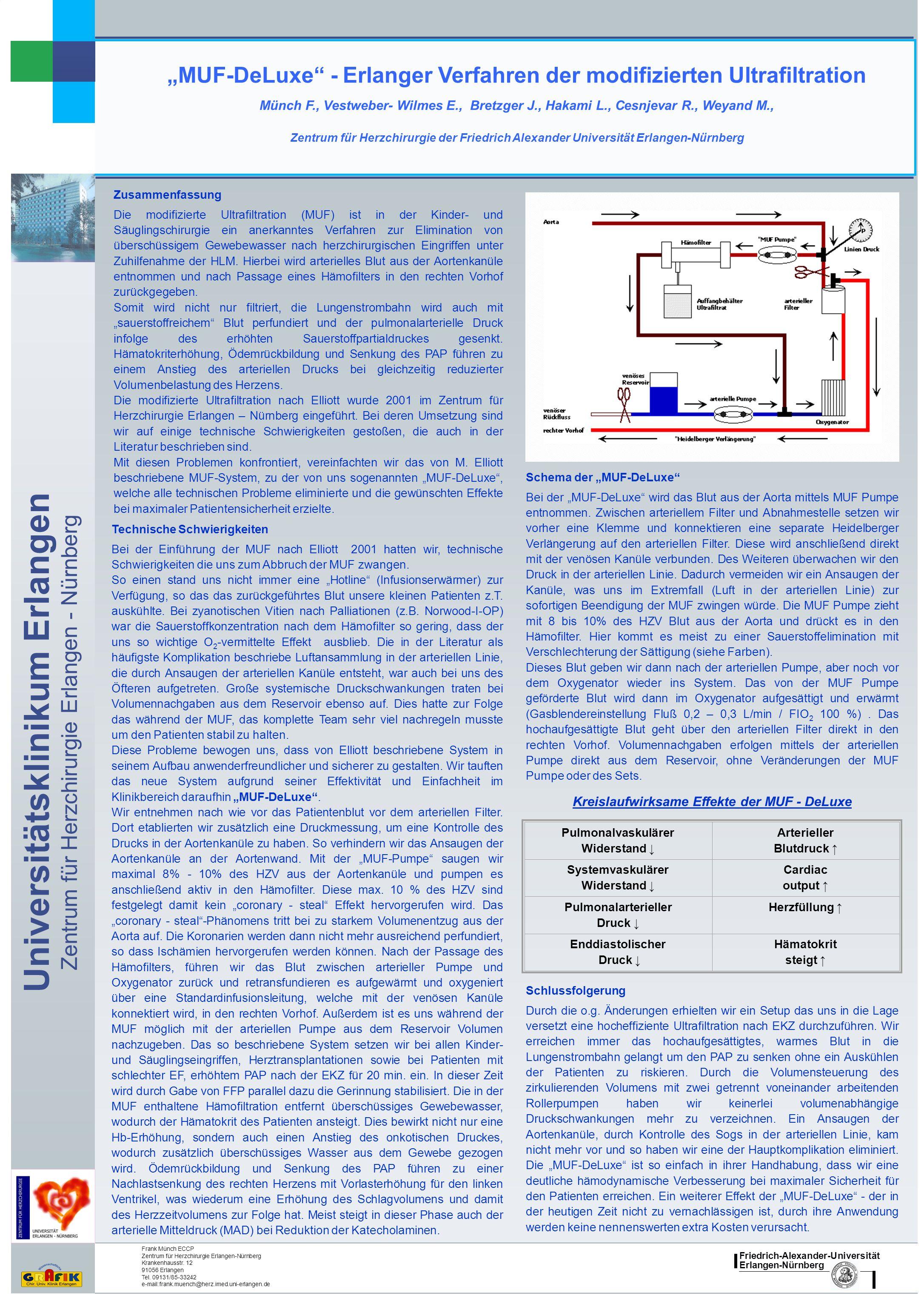 Friedrich-Alexander-Universität Erlangen-Nürnberg Universitätsklinikum Erlangen Zentrum für Herzchirurgie Erlangen - Nürnberg MUF-DeLuxe - Erlanger Ve