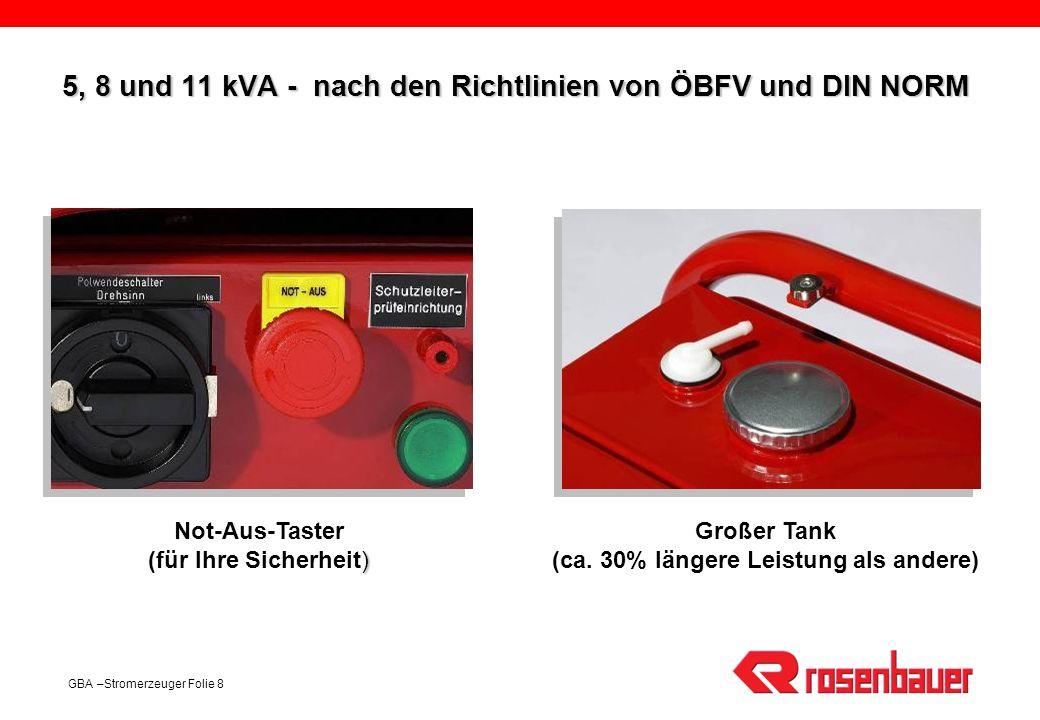 GBA –Stromerzeuger Folie 8 5, 8 und 11 kVA - nach den Richtlinien von ÖBFV und DIN NORM ) Not-Aus-Taster (für Ihre Sicherheit) Großer Tank (ca. 30% lä
