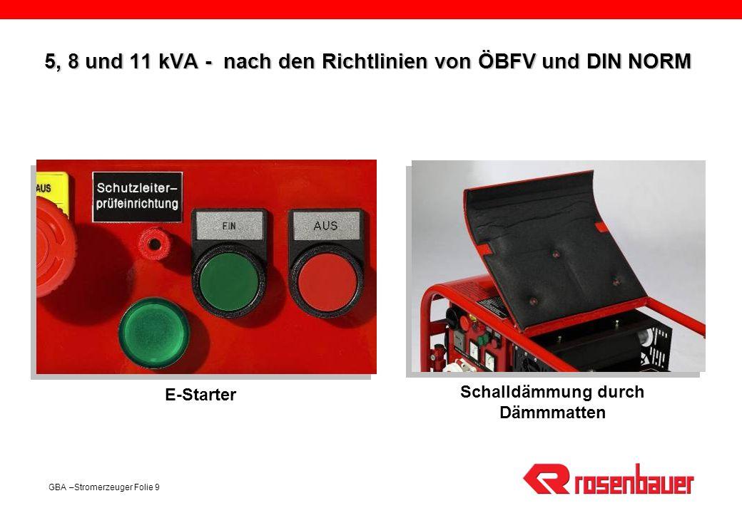 GBA –Stromerzeuger Folie 9 5, 8 und 11 kVA - nach den Richtlinien von ÖBFV und DIN NORM E-Starter Schalldämmung durch Dämmmatten