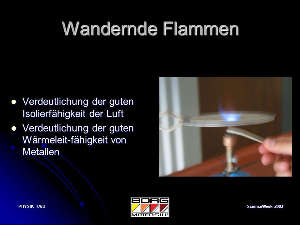 ScienceWeek 2003 PHYSIK 7A/B Überraschende Lichteffekte Weißes Licht setzt sich aus 3 additiven Grund- farben zusammen: Weißes Licht setzt sich aus 3 additiven Grund- farben zusammen: 1.