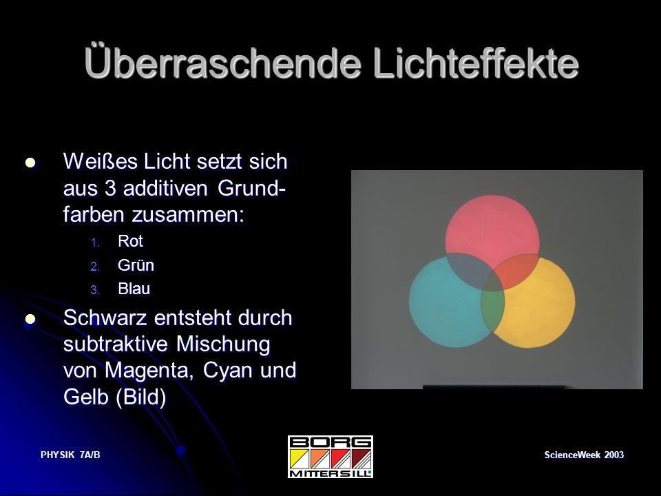 ScienceWeek 2003 PHYSIK 7A/B Überraschende Lichteffekte Weißes Licht setzt sich aus 3 additiven Grund- farben zusammen: Weißes Licht setzt sich aus 3