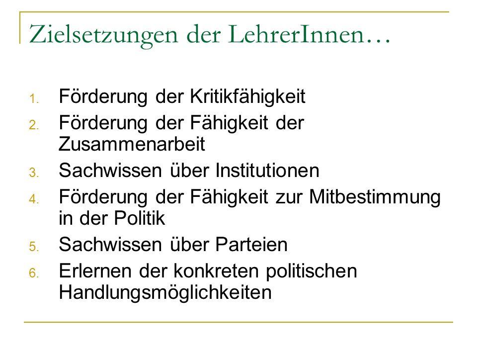 Zielsetzungen der LehrerInnen… 1.Förderung der Kritikfähigkeit 2.